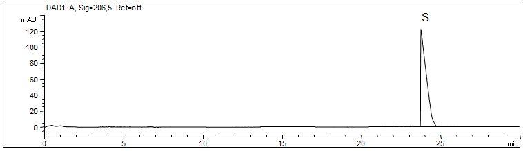 Ropivacain-Probe