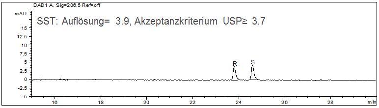 Ropivacain-SST
