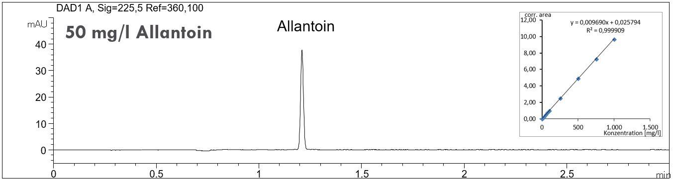 Allantoin-Lin