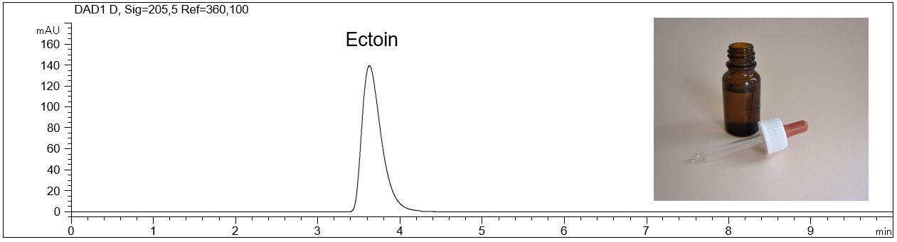 Ectoin-pharmazeutische-Produkte