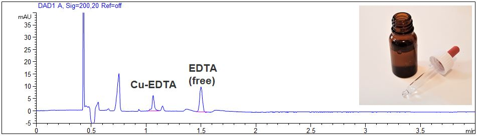 organic acids, EDTA, direct detection, CE, Kapillarelektrophorese