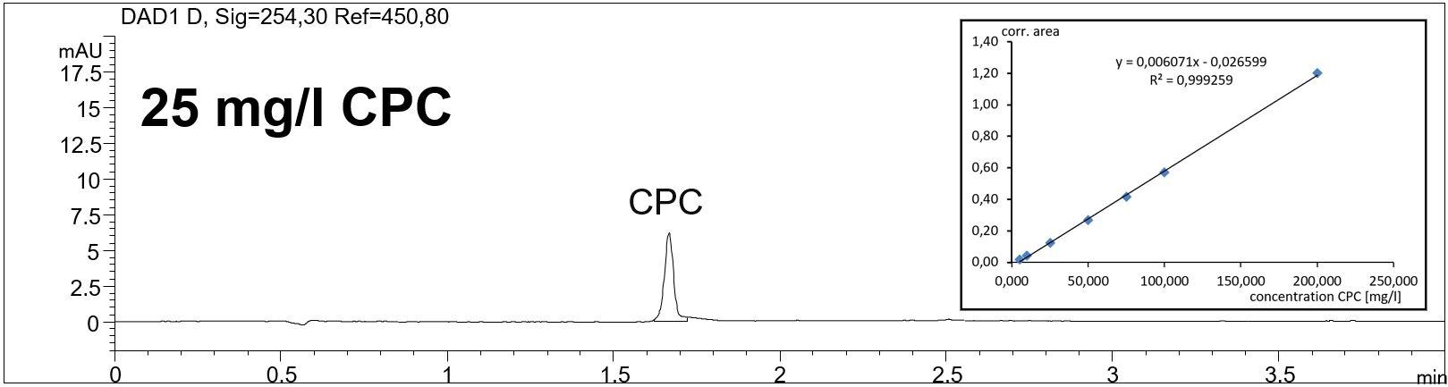 CPC-calibration