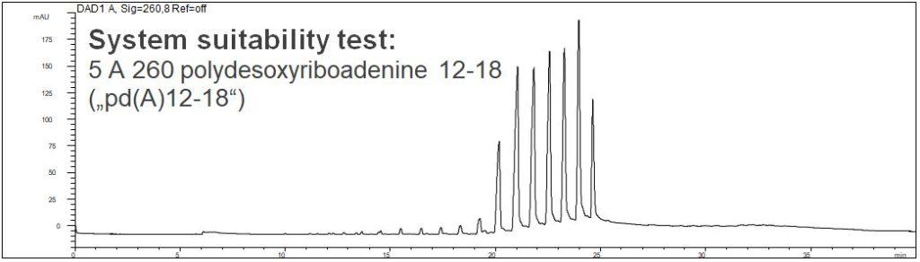 oligonucleotides