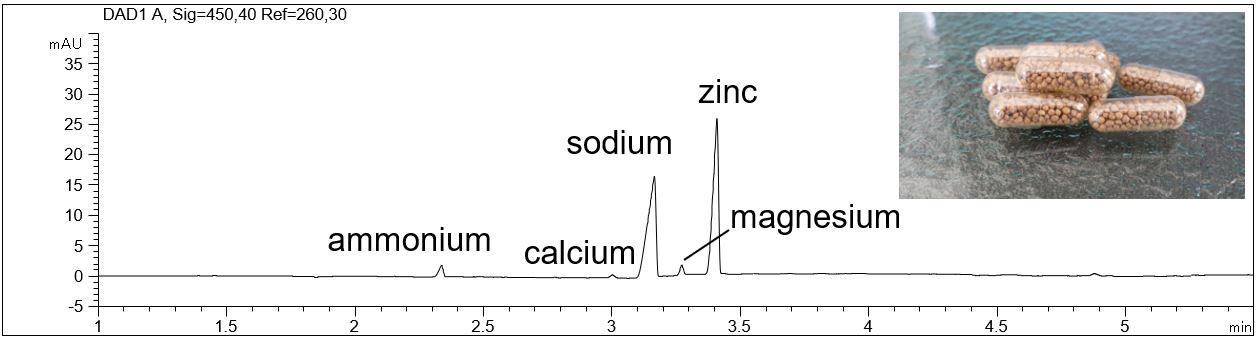 Zinc as food supplement